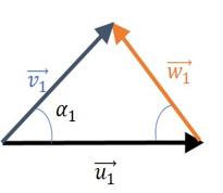 Ecuación Euler. Principios Generales